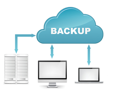 backup cloud image