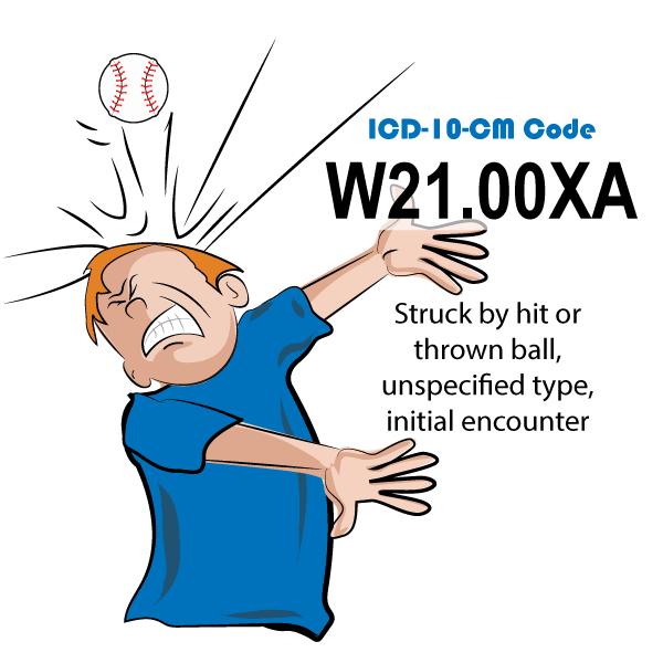 ICD-10 Code W21.00