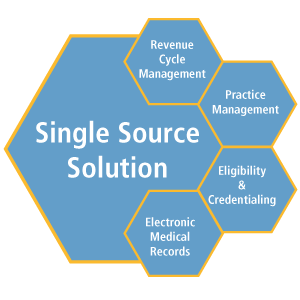 Single source hexagon image