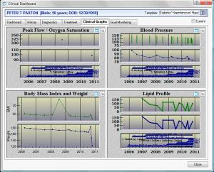 clinical-dashboard-v11-screenshot