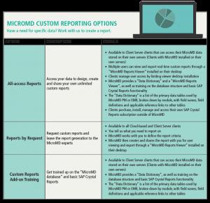 custom reporting options lg