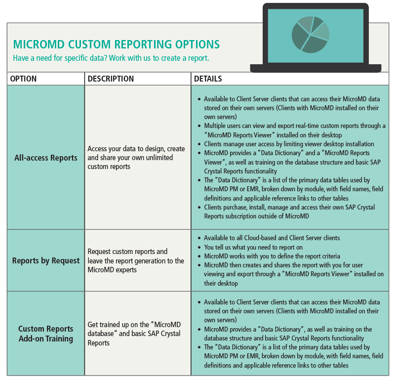 Custom reporting eservices micromd click the image to enlarge fandeluxe Image collections