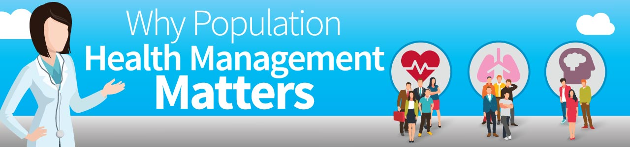 Why Population Health Management Matters